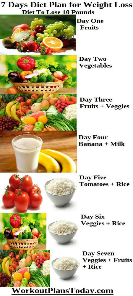 Best diet to lose weight in one week photo 6